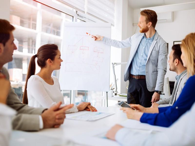 Бизнес тренинги – что это такое